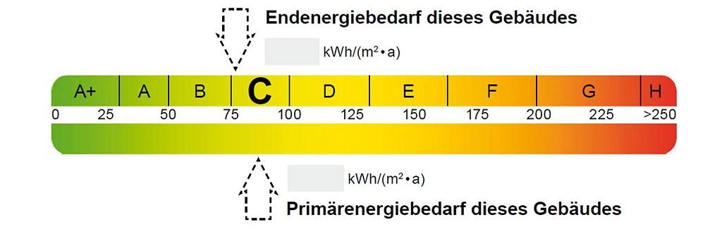 energetische modernisierung